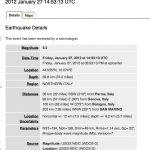 Nuova scossa di Terremoto nel Nord Italia 5,3 di Magnitudo
