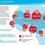 Fame, guerra e epidemie. A rischio 1,5 milioni di bambini in Sahel