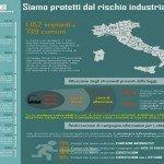 Ecosistema Rischio Industrie: Scuole e centri commerciali nelle aree a maggior rischio