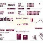 400 milioni di euro il costo della macchina elettorale 2013