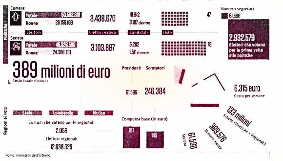 costo-elezioni-2013