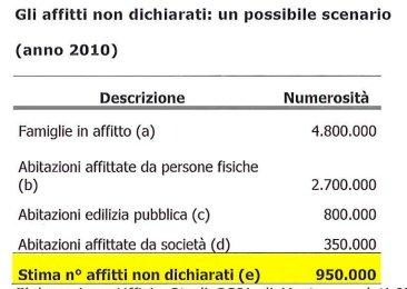 Affitti non dichiarati 2010