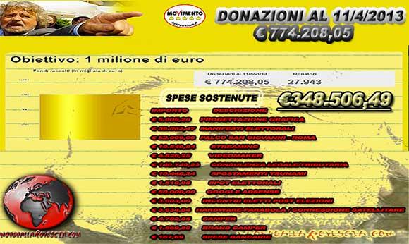 Grillo-donazioni-M5S