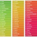 La classifica dei Paesi migliori per invecchiare