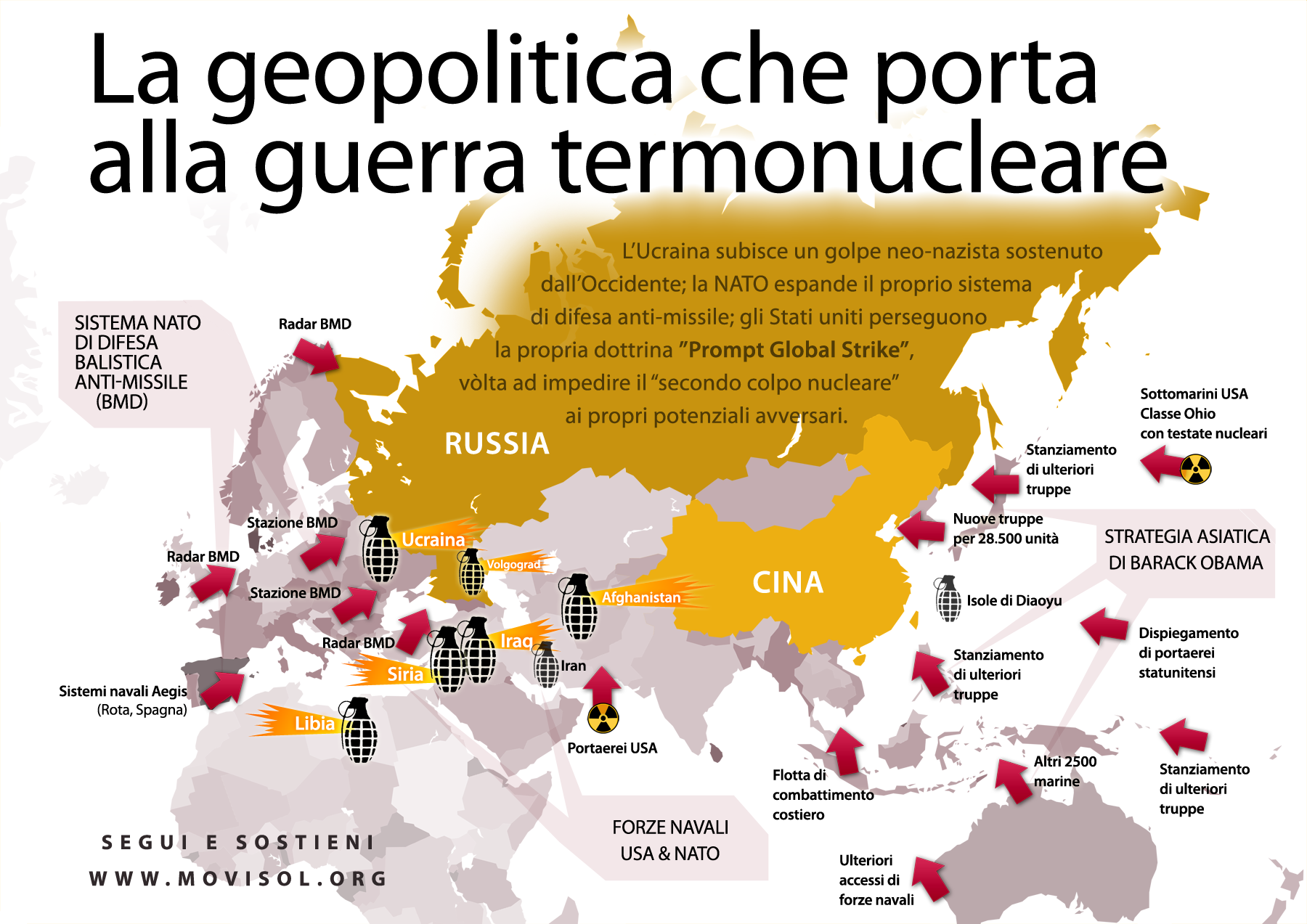 guerra globale termonucleare