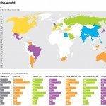 Dove si legge di più nel Mondo?