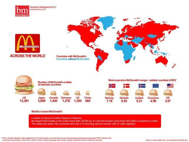 La mappa dei Mc Donald's presenti nel mondo.