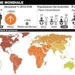 Giornata Mondiale della Popolazione: Investire nei giovani per un futuro migliore