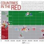 Earth Overshoot Day 2014: Da oggi il pianeta è in rosso