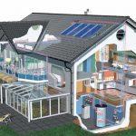 Costruire con intelligenza: La Casa Passiva