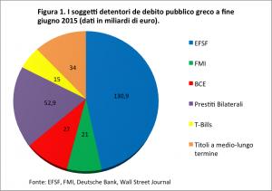 debito-pubblico-atene