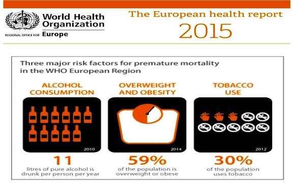 European Health Report 2015
