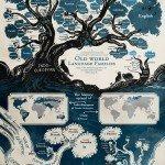 L'albero genealogico delle lingue