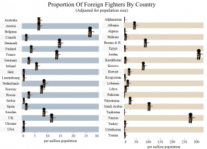 foreign fighters belgio