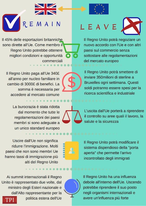 infografica-Brexit