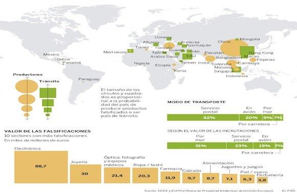 la mappa di provenienza dei prodotti falsificati