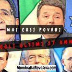 Mai così poveri negli ultimi 27 anni: Un italiano su quattro a rischio povertà