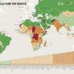 Il prezzo del cibo raddoppierà da qui al 2030