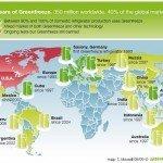 Il Greenfreeze una tecnologia verde per la refrigerazione