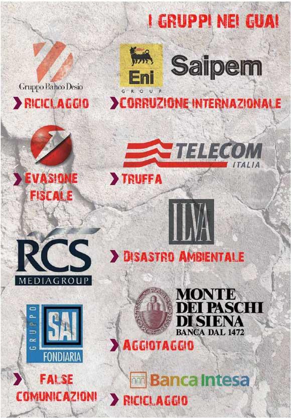 Gruppi-nei-guai-Banche-assicurazioni-aziende-di-Stato-Finmeccanica-Montepaschi-Eni-Saipem