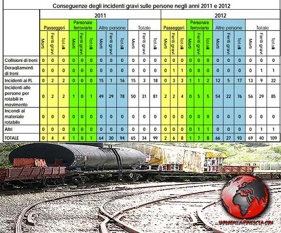Relazione-annuale-ANSF-sicurezza-ferroviaria-2012-