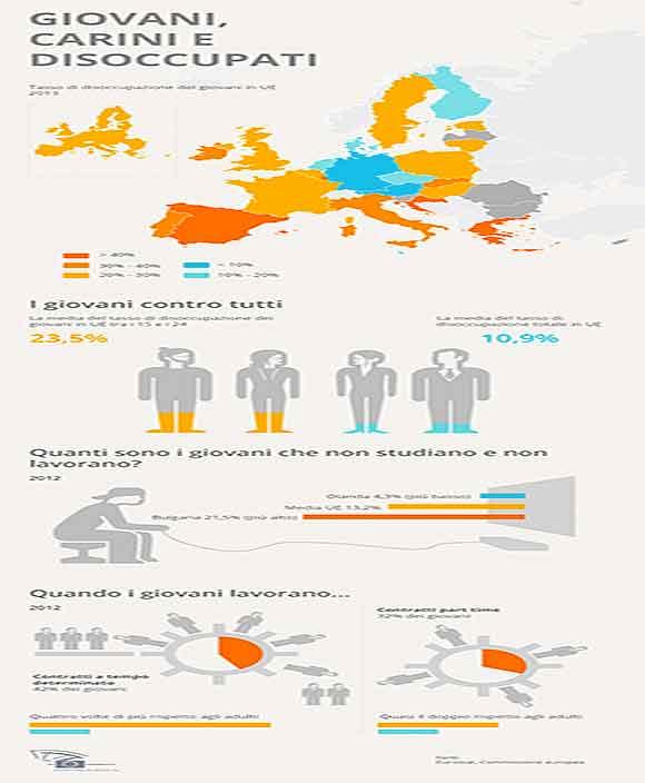 disoccupazione-giovanile-europa