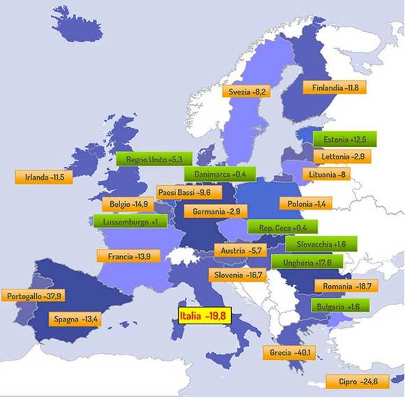 Immatricolazioni-di-autovetture-nei-paesi-dellUnione-Europea
