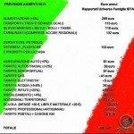 Aumenti 2013: +1492 euro a famiglia