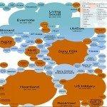 I 300 più grandi furti di dati digitali personali
