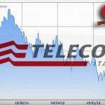 Telecom Italia diventa spagnola: Ennesimo (in)successo per l'economia italiana