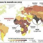 Trenta milioni di schiavi