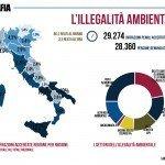 Ecomafia: 80 reati ambientali al giorno. 15 miliardi di euro il fatturato