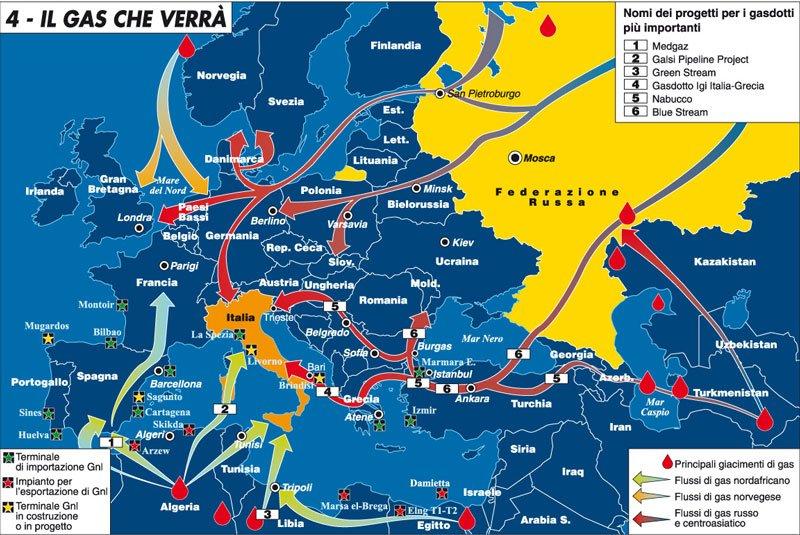 gasdotti Europa