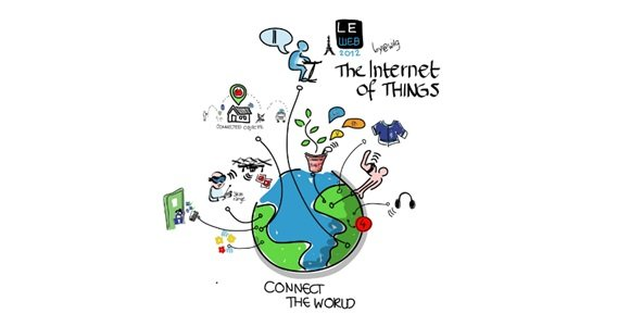 internet of things-internet delle cose