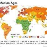 L'età media in tutti i paesi del Mondo