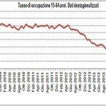 Le specializzazioni intelligenti per creare lavoro in Italia