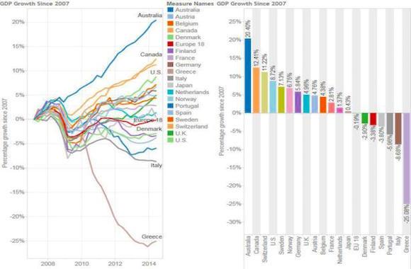 Pil nel Mondo