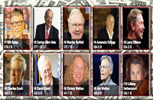 classifica-forbes-2015-uomini-più-ricchi-al-mondo