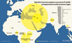 Italian_04_15Countries_Conflict