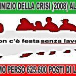 Occupazione Italia, solo Croazia e Grecia peggio di noi