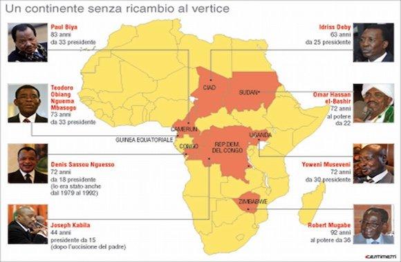 politici-africani
