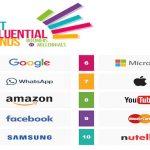 La classifica dei brand più influenti in Italia