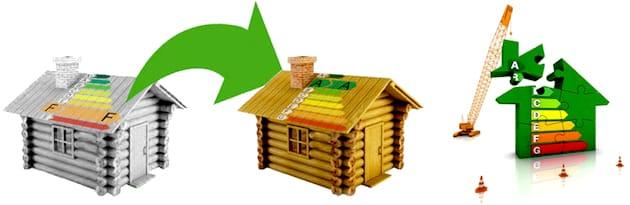 ridurre i costi di riscaldamento